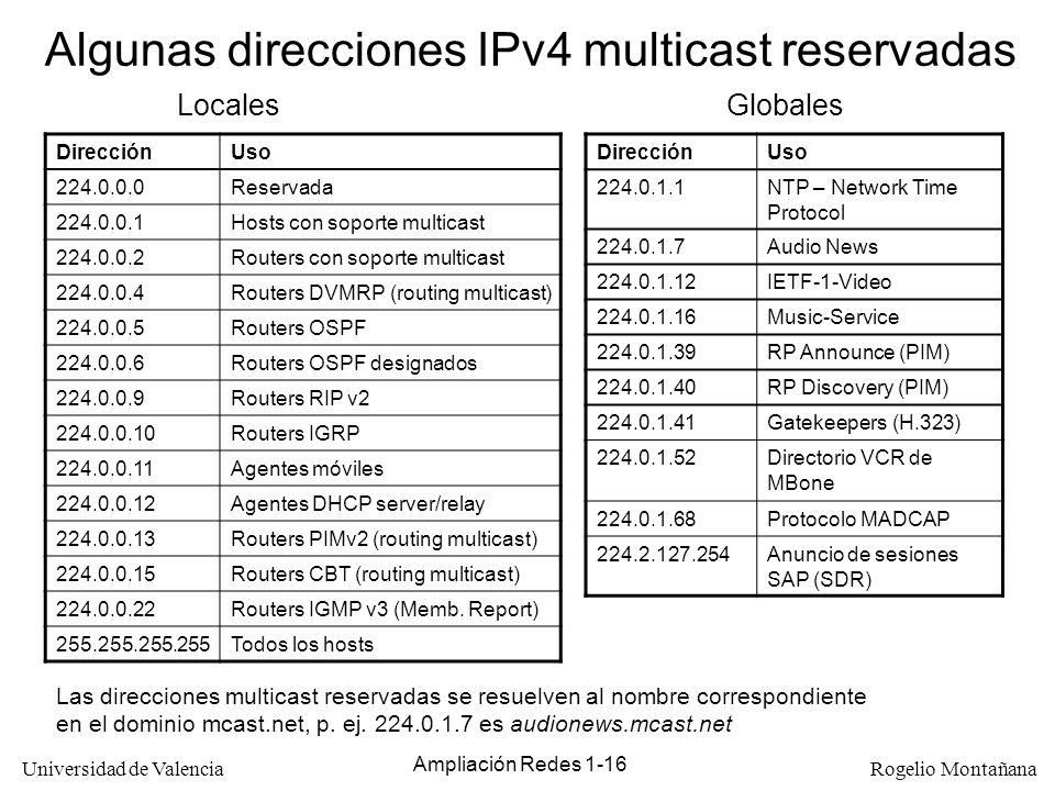 Algunas direcciones IPv4 multicast reservadas