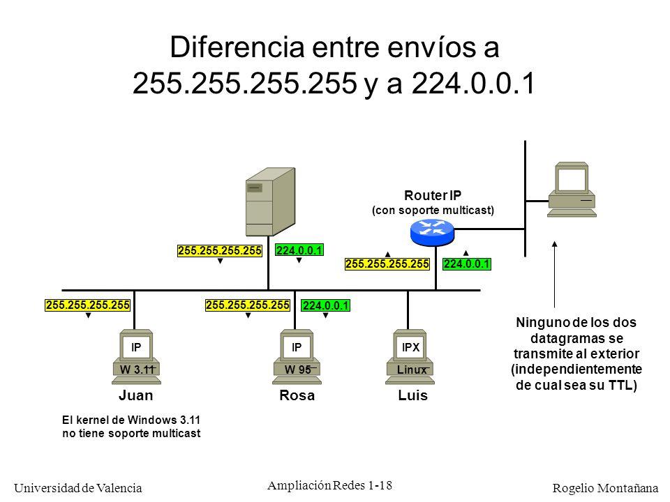 Diferencia entre envíos a 255.255.255.255 y a 224.0.0.1