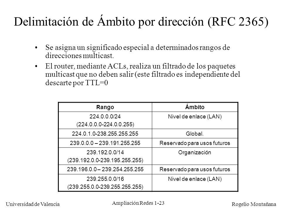 Delimitación de Ámbito por dirección (RFC 2365)