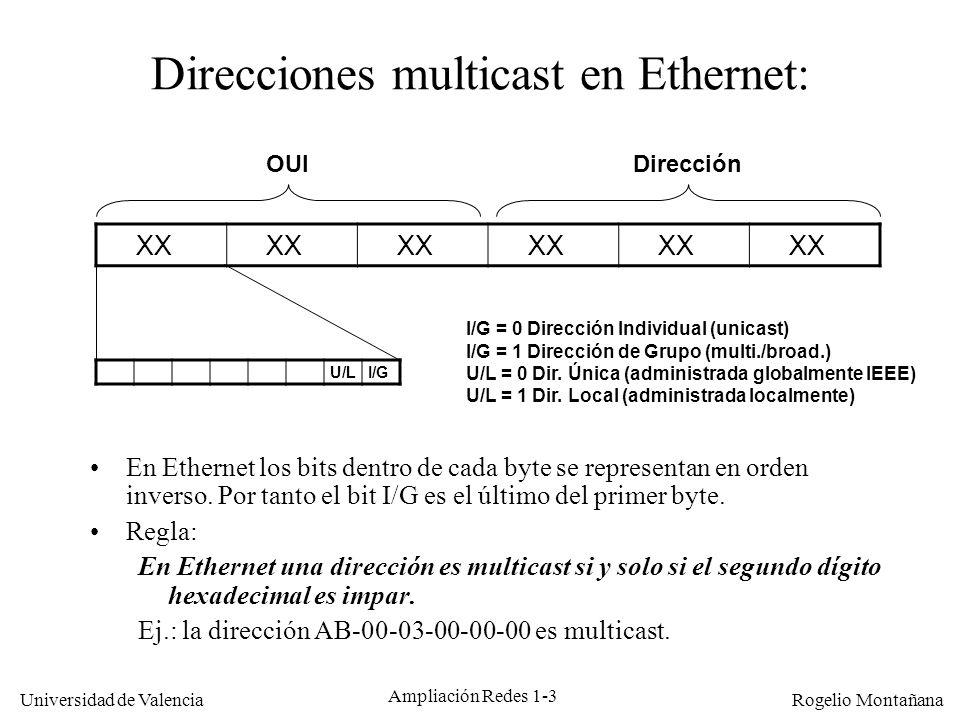 Direcciones multicast en Ethernet: