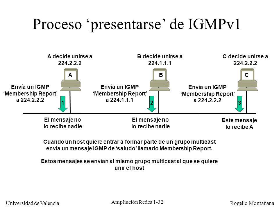 Proceso 'presentarse' de IGMPv1