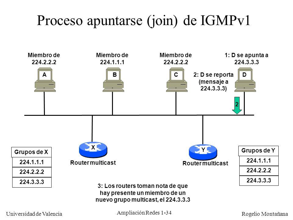 Proceso apuntarse (join) de IGMPv1