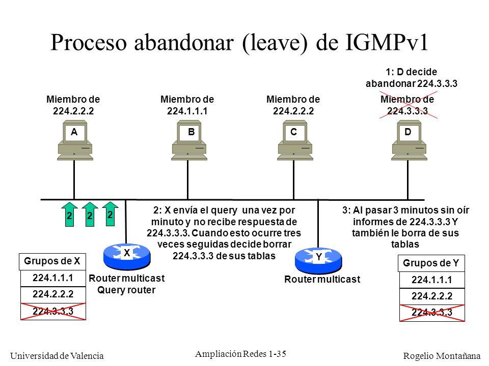 Proceso abandonar (leave) de IGMPv1