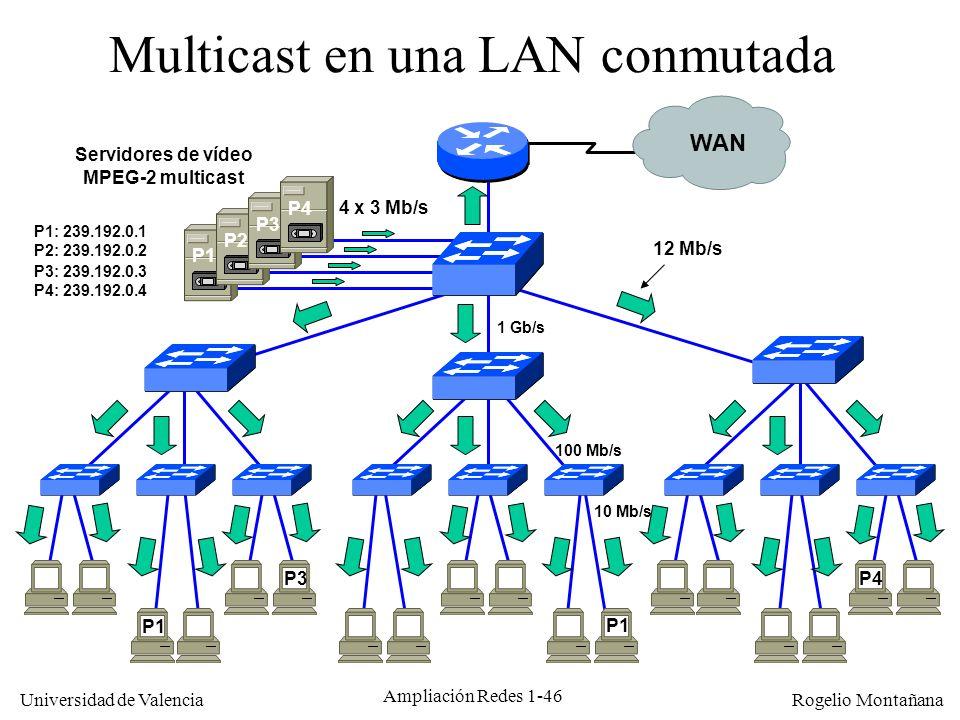 Multicast en una LAN conmutada