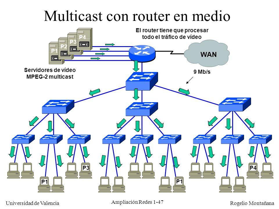 Multicast con router en medio