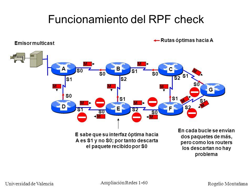 Funcionamiento del RPF check