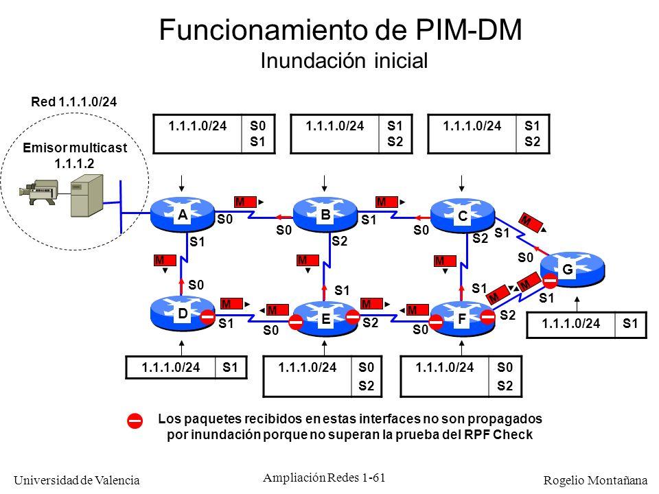 Funcionamiento de PIM-DM