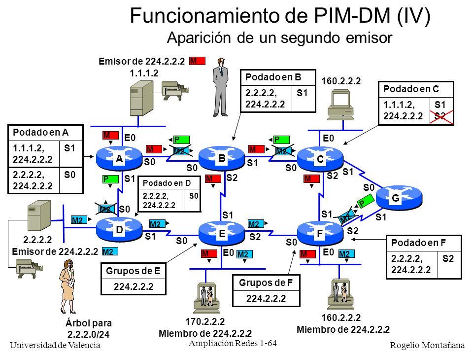 Funcionamiento de PIM-DM (IV)