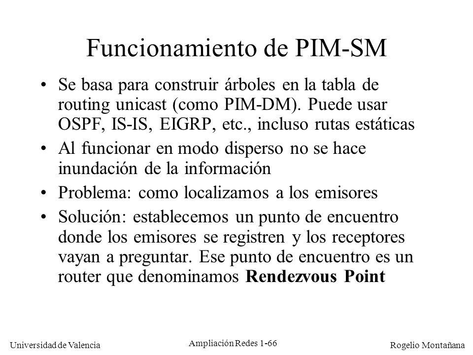 Funcionamiento de PIM-SM