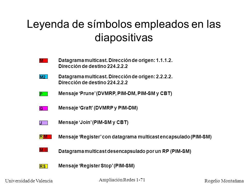 Leyenda de símbolos empleados en las diapositivas