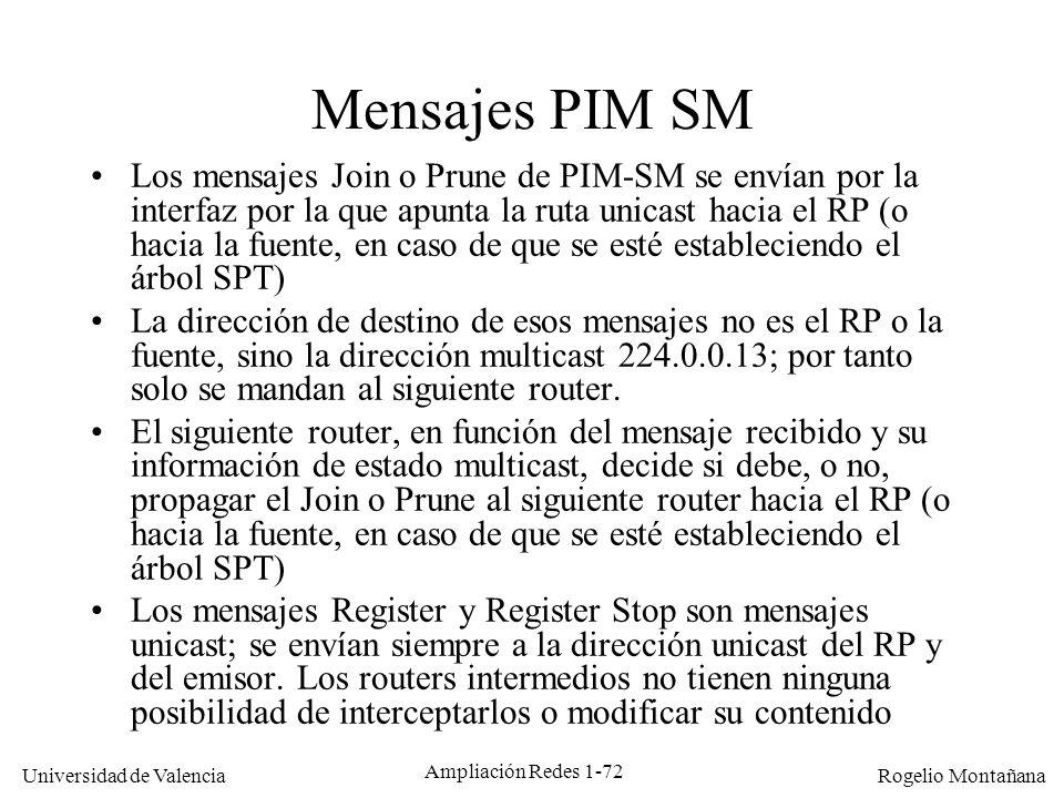 Multicast Mensajes PIM SM.