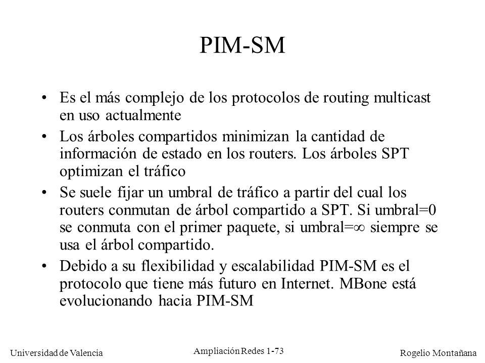 Multicast PIM-SM. Es el más complejo de los protocolos de routing multicast en uso actualmente.