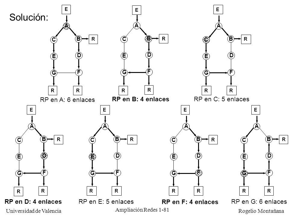 Solución: RP en A: 6 enlaces RP en B: 4 enlaces RP en C: 5 enlaces