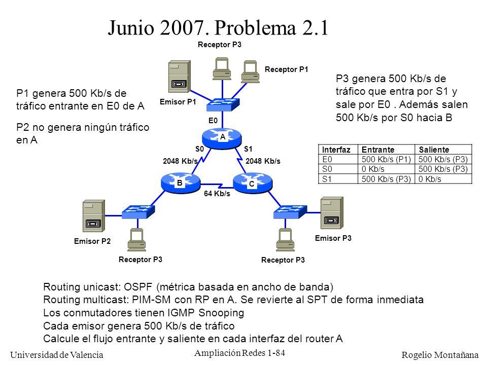 Junio 2007. Problema 2.1 A. B. C. 2048 Kb/s. 64 Kb/s. E0. S0. S1. Emisor P1. Emisor P2. Emisor P3.