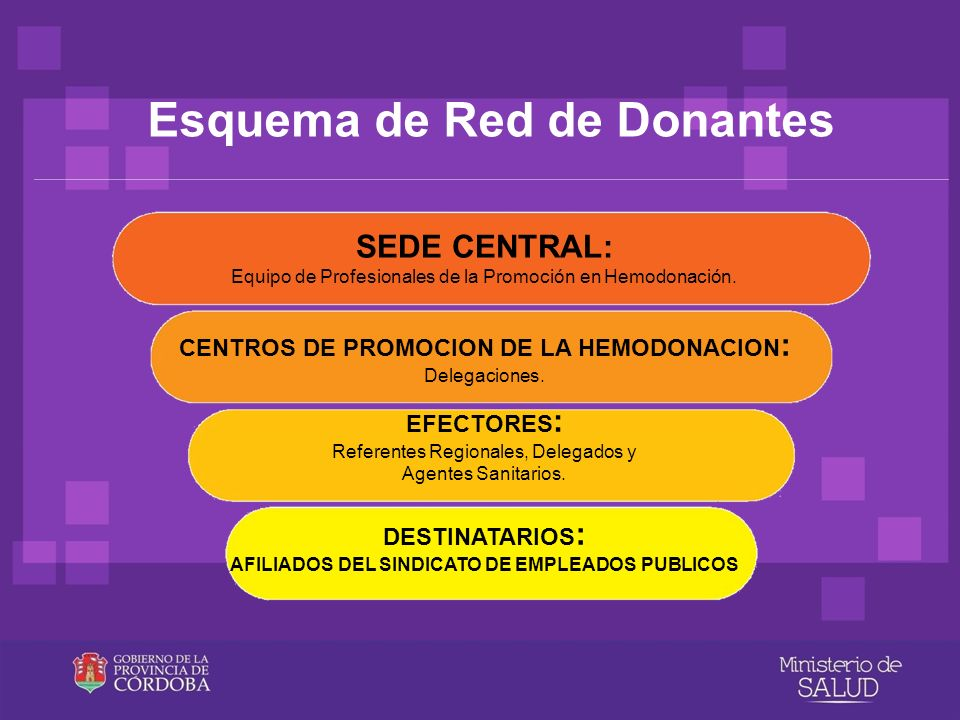 Esquema de Red de Donantes