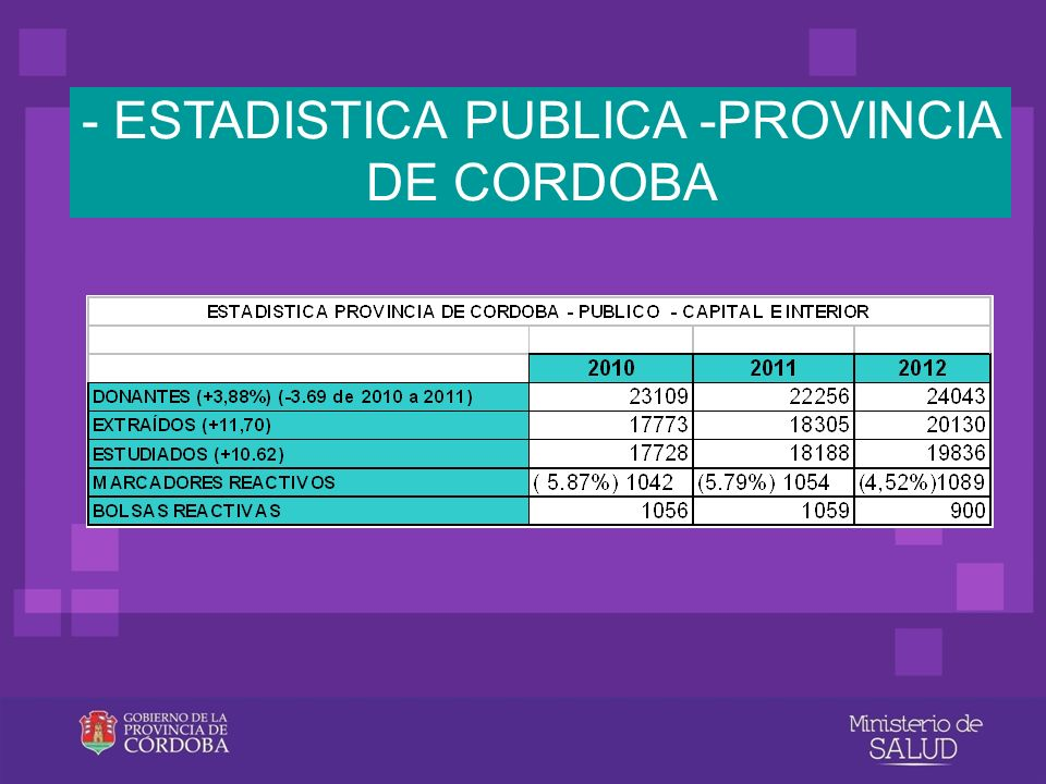 - ESTADISTICA PUBLICA -PROVINCIA DE CORDOBA