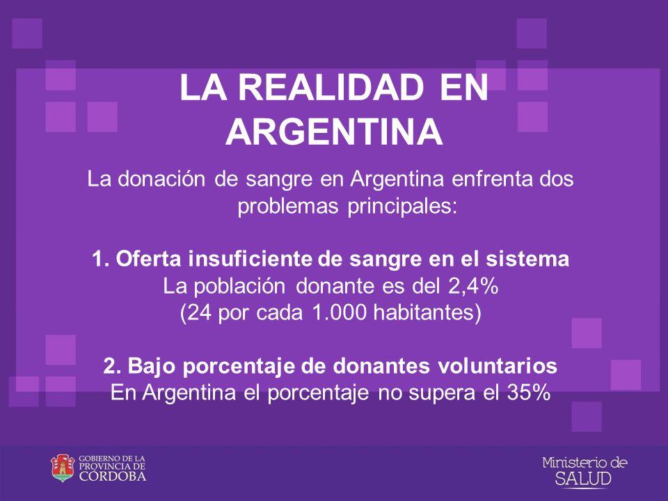 LA REALIDAD EN ARGENTINA