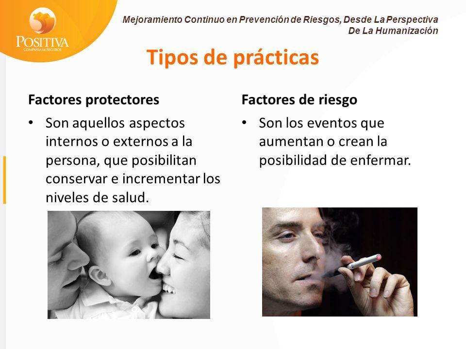 Tipos de prácticas Factores protectores Factores de riesgo
