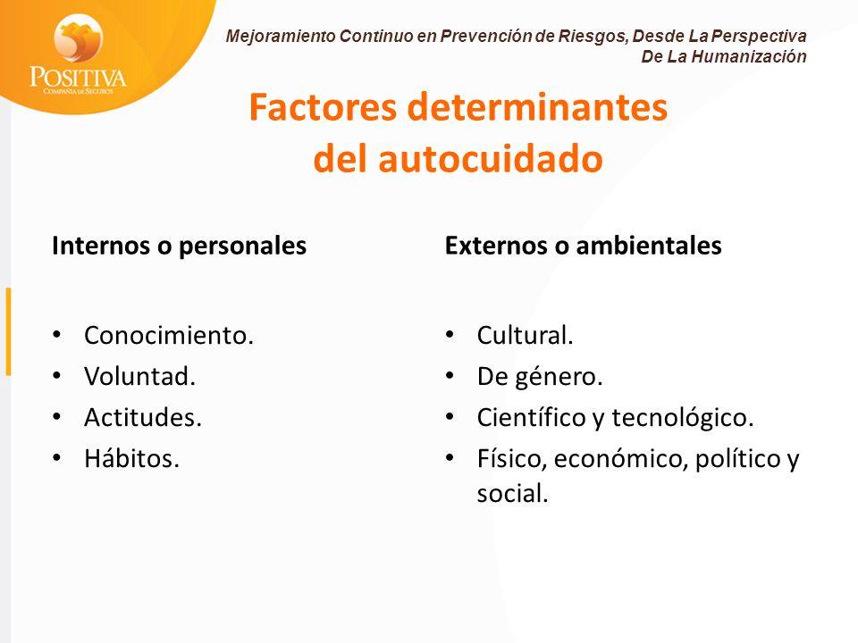 Factores determinantes del autocuidado