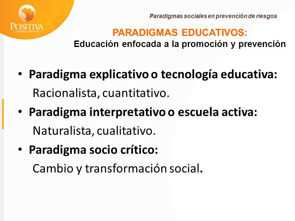 PARADIGMAS EDUCATIVOS: Educación enfocada a la promoción y prevención