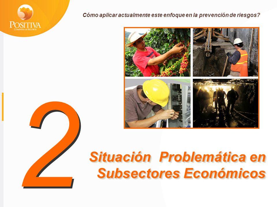 2 Situación Problemática en Subsectores Económicos
