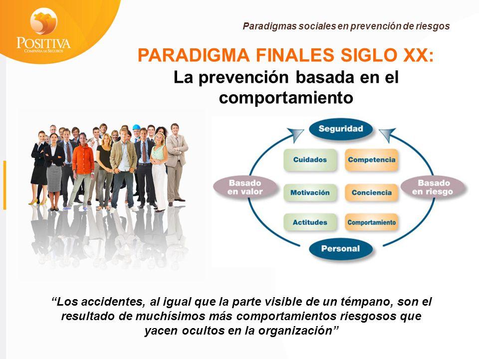 PARADIGMA FINALES SIGLO XX: La prevención basada en el comportamiento