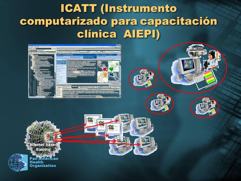 ICATT (Instrumento computarizado para capacitación clínica AIEPI)