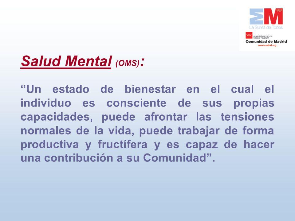 Salud Mental (OMS):