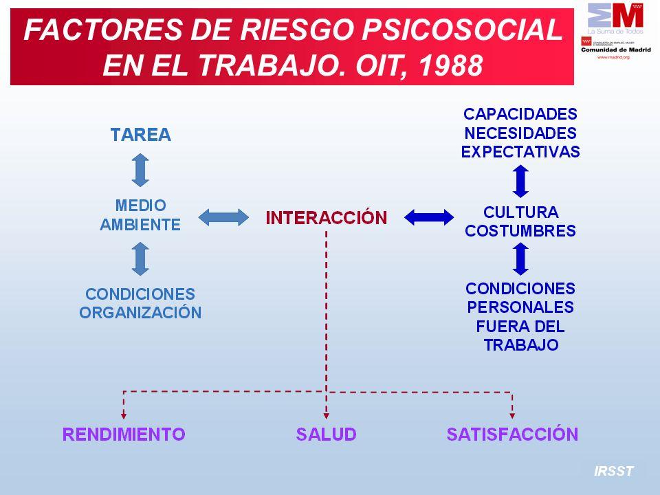 FACTORES DE RIESGO PSICOSOCIAL EN EL TRABAJO. OIT, 1988