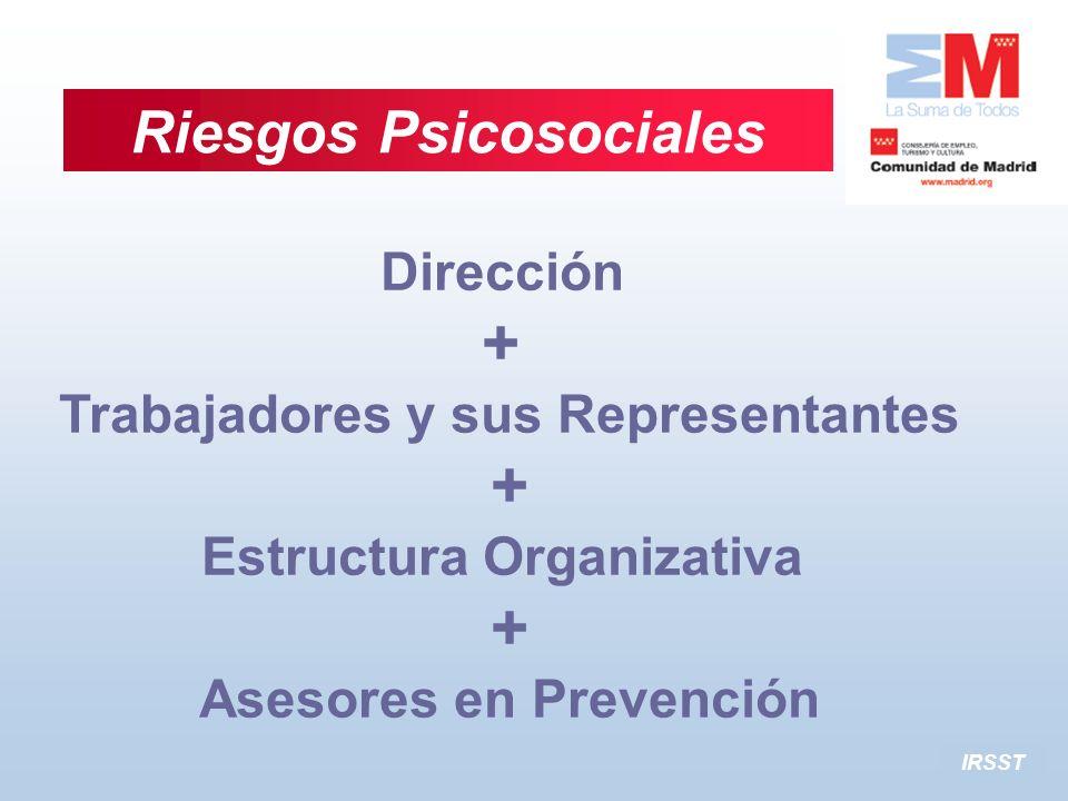 + Riesgos Psicosociales Dirección Trabajadores y sus Representantes