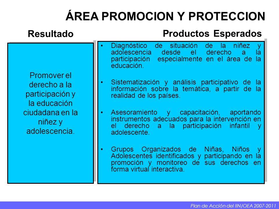 ÁREA PROMOCION Y PROTECCION