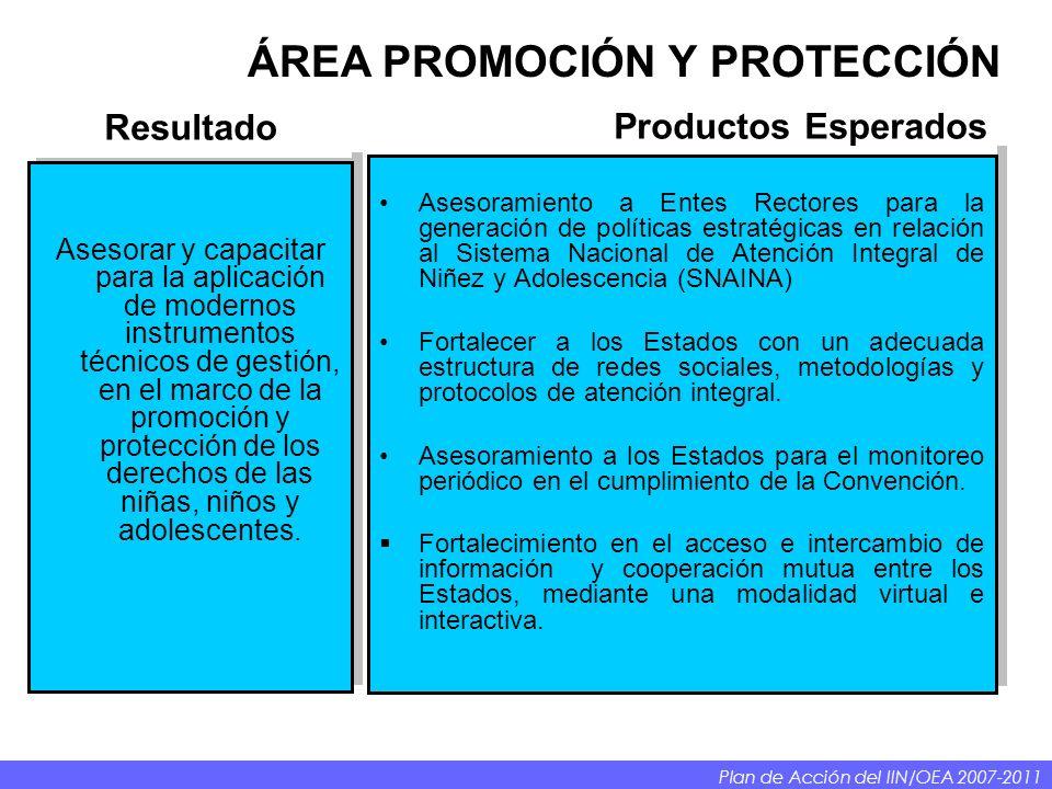 ÁREA PROMOCIÓN Y PROTECCIÓN