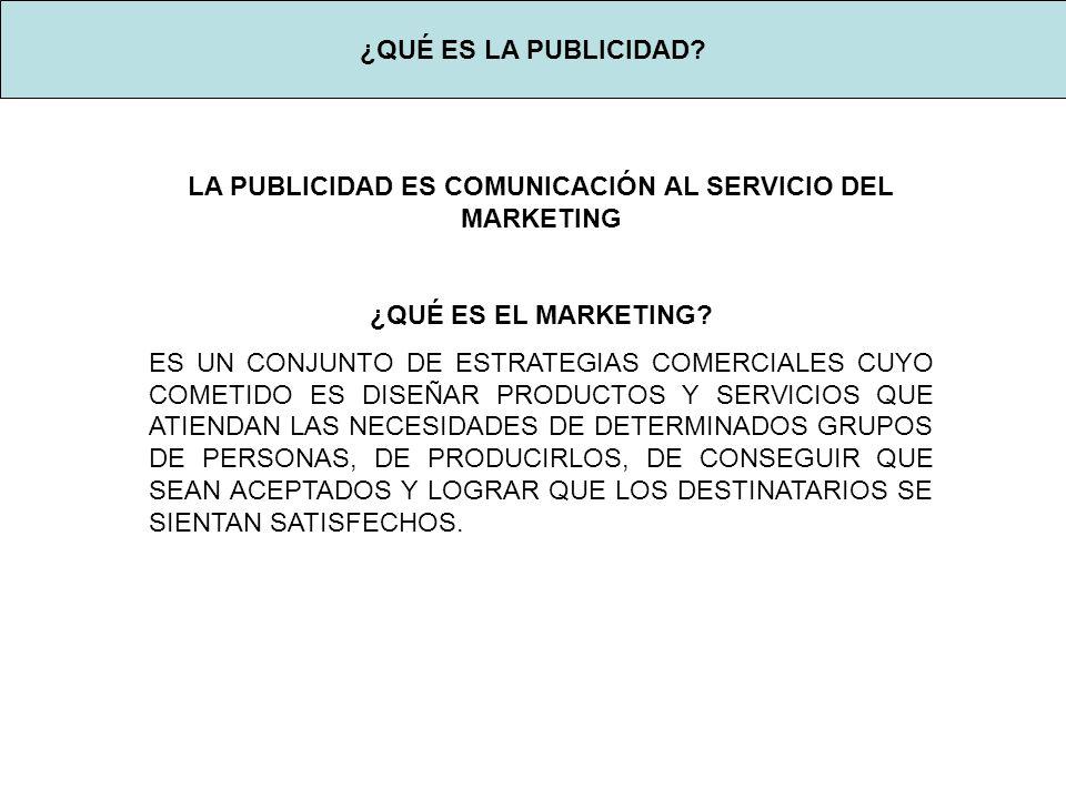 LA PUBLICIDAD ES COMUNICACIÓN AL SERVICIO DEL MARKETING