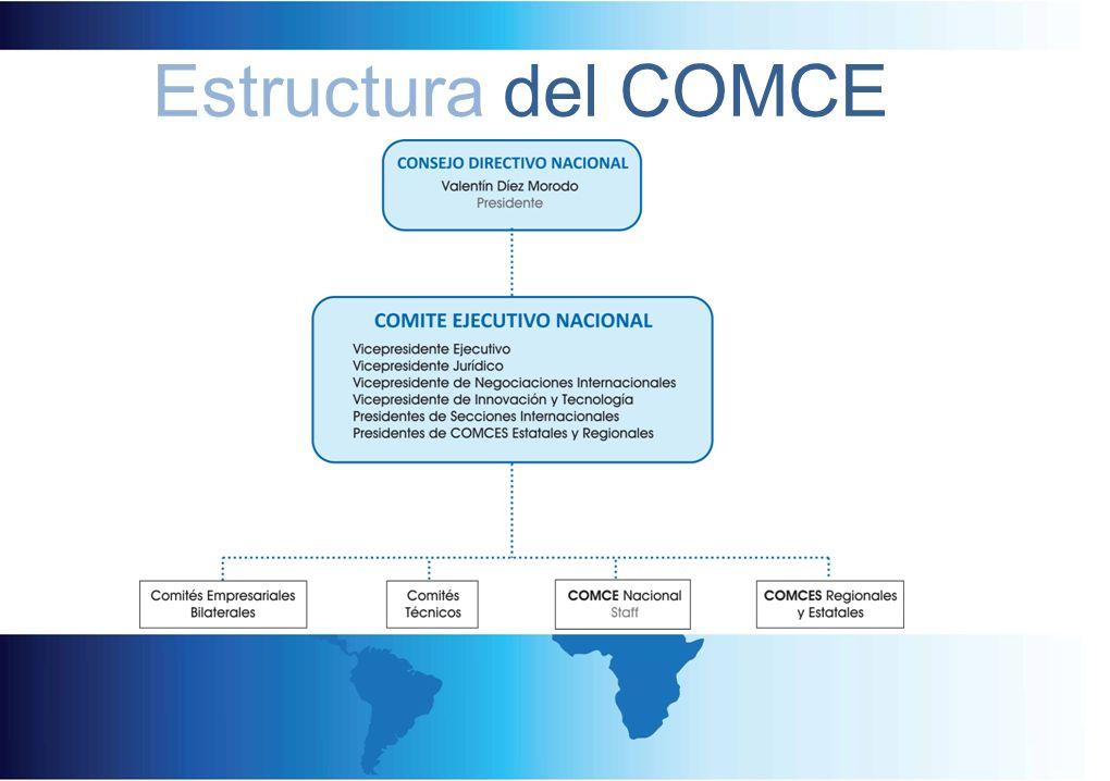 Estructura del COMCE