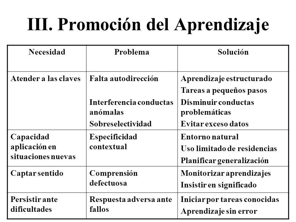 III. Promoción del Aprendizaje