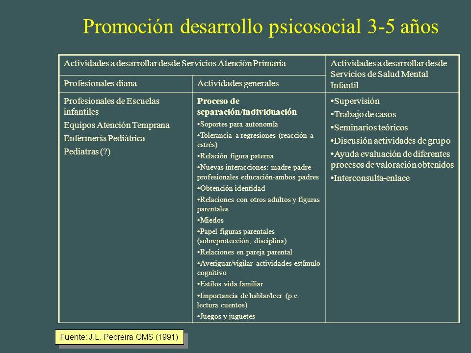Promoción desarrollo psicosocial 3-5 años