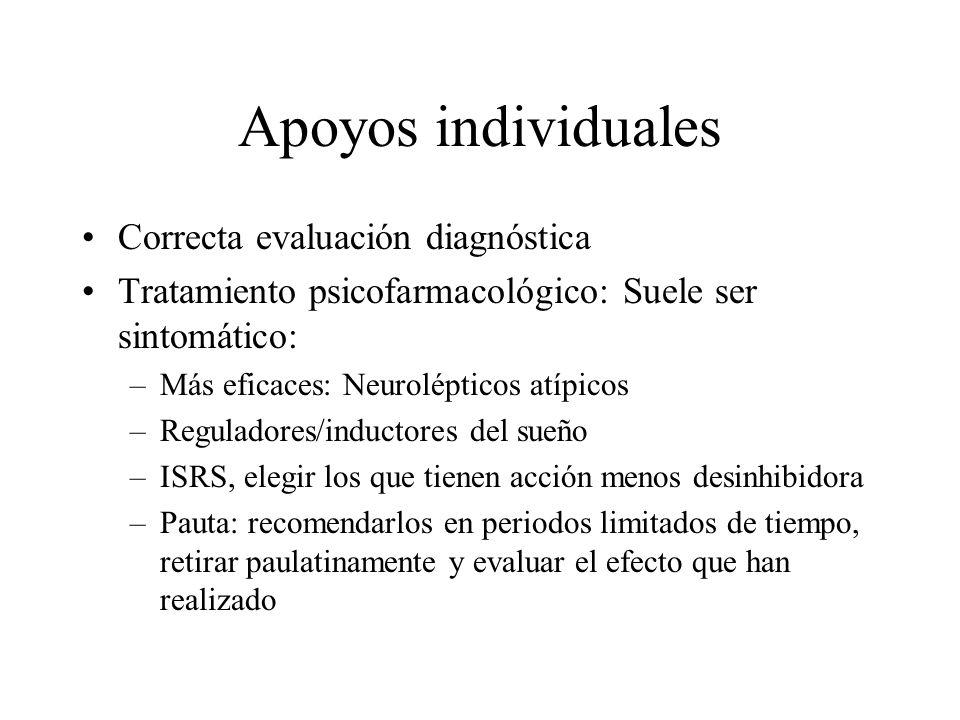 Apoyos individuales Correcta evaluación diagnóstica