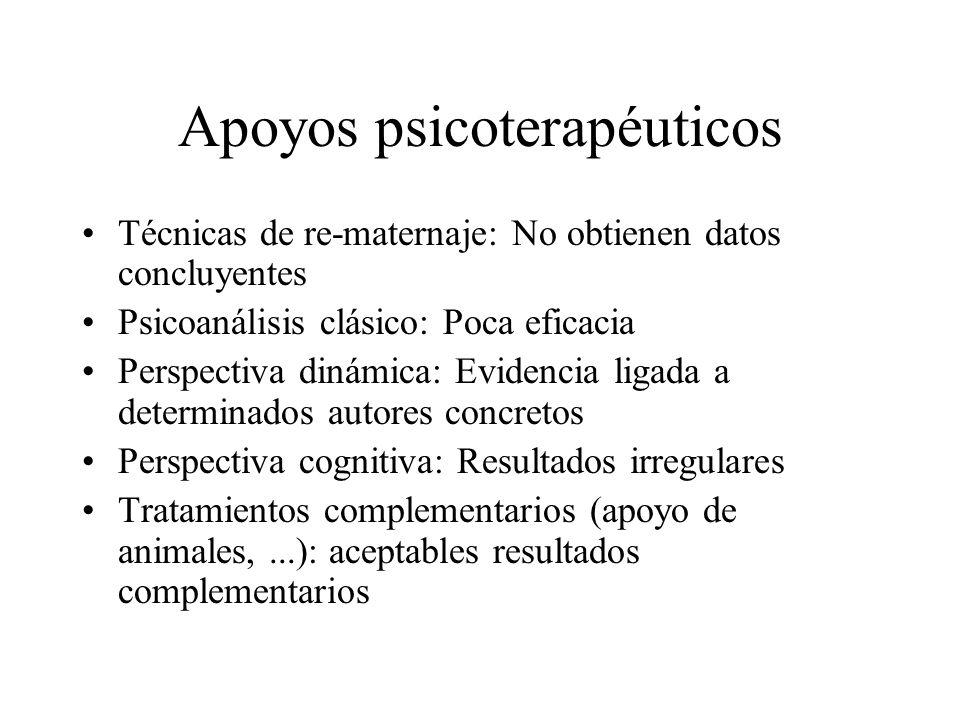Apoyos psicoterapéuticos