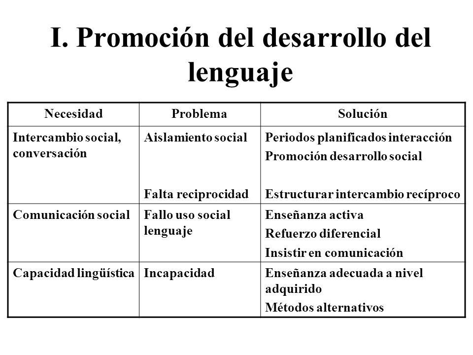I. Promoción del desarrollo del lenguaje