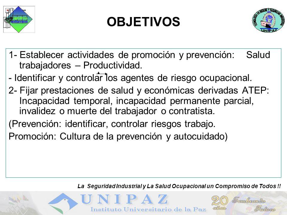 OBJETIVOS La Seguridad Industrial y La Salud Ocupacional un Compromiso de Todos !!