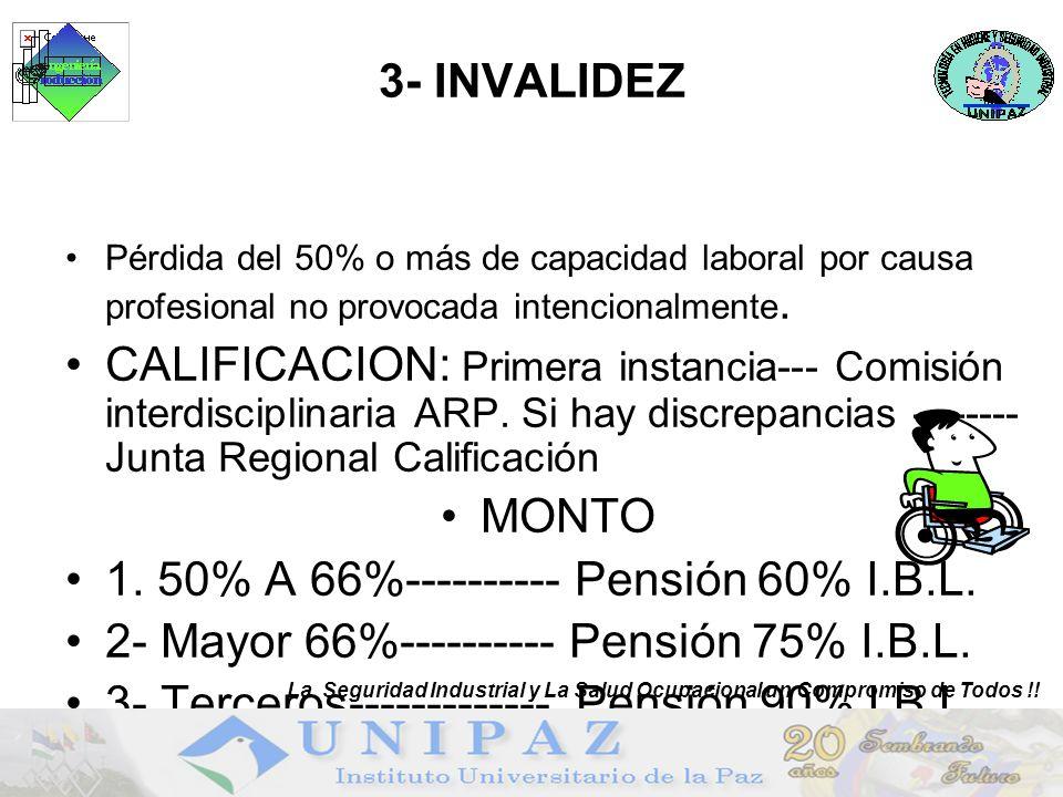 1. 50% A 66%---------- Pensión 60% I.B.L.