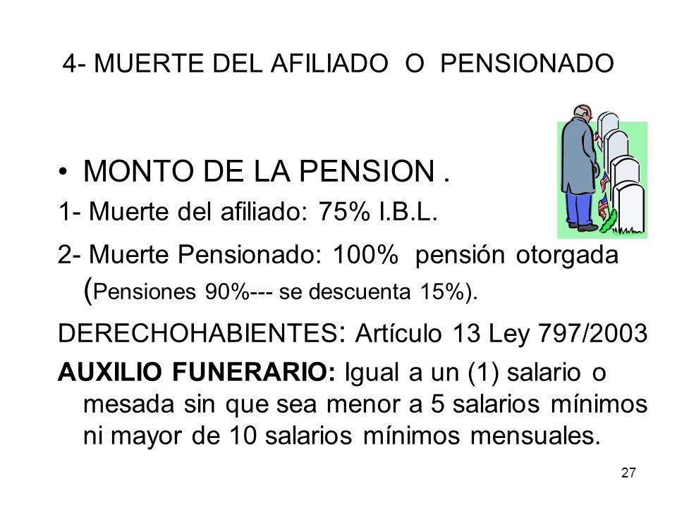 4- MUERTE DEL AFILIADO O PENSIONADO