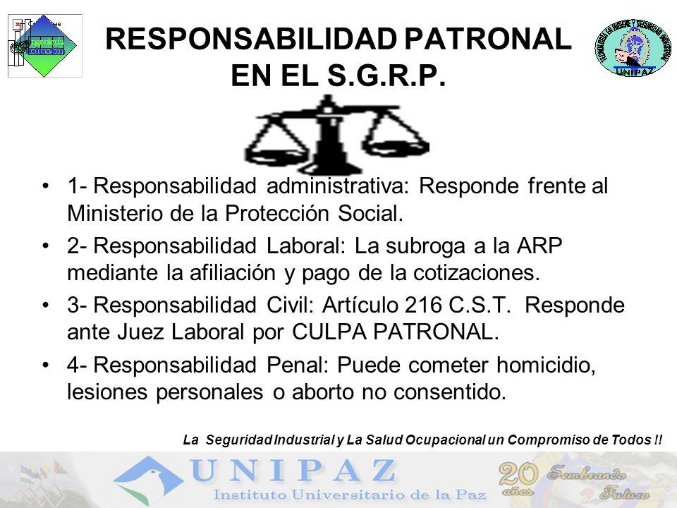 RESPONSABILIDAD PATRONAL EN EL S.G.R.P.