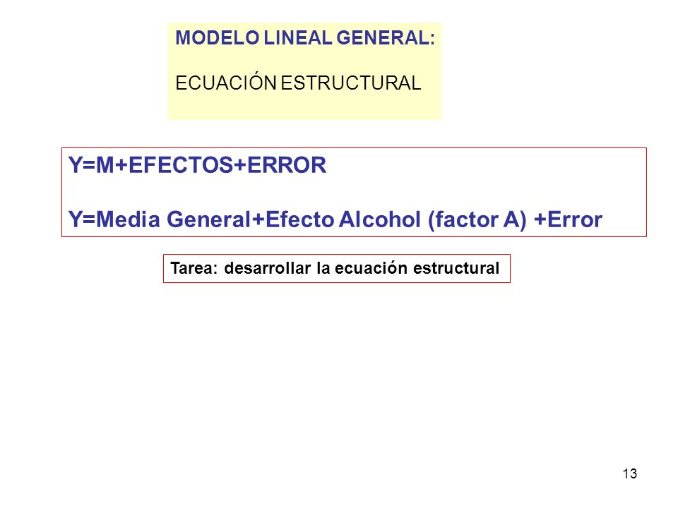 Y=Media General+Efecto Alcohol (factor A) +Error