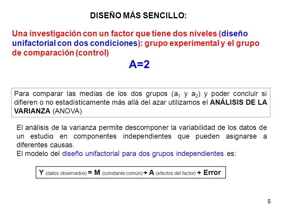 A=2 DISEÑO MÁS SENCILLO: