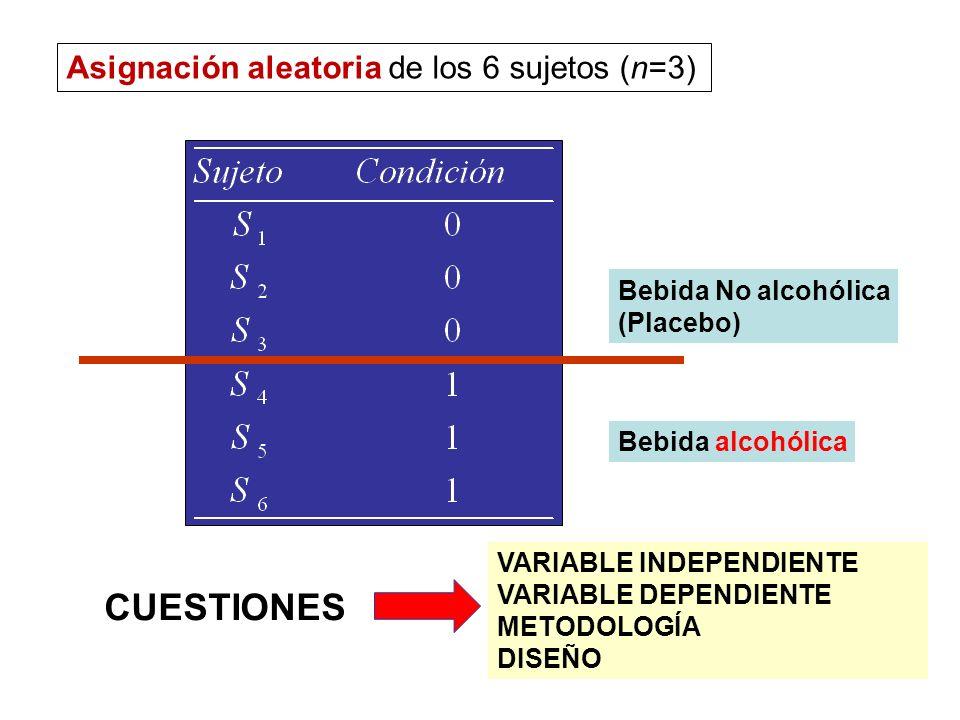 CUESTIONES Asignación aleatoria de los 6 sujetos (n=3)