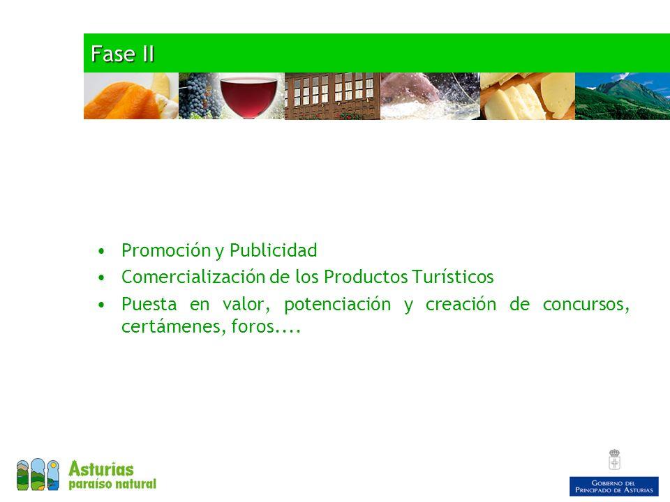 Fase II Promoción y Publicidad