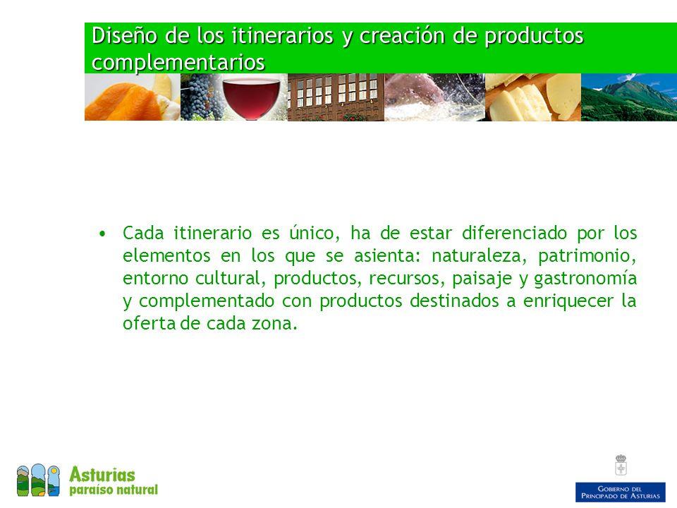 Diseño de los itinerarios y creación de productos complementarios