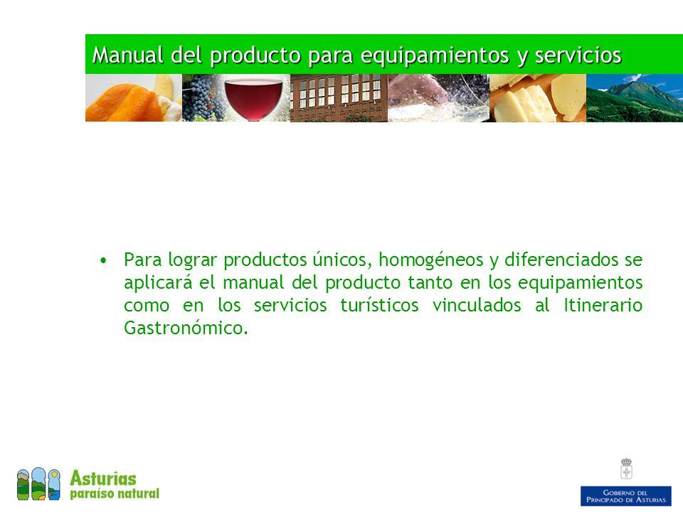 Manual del producto para equipamientos y servicios