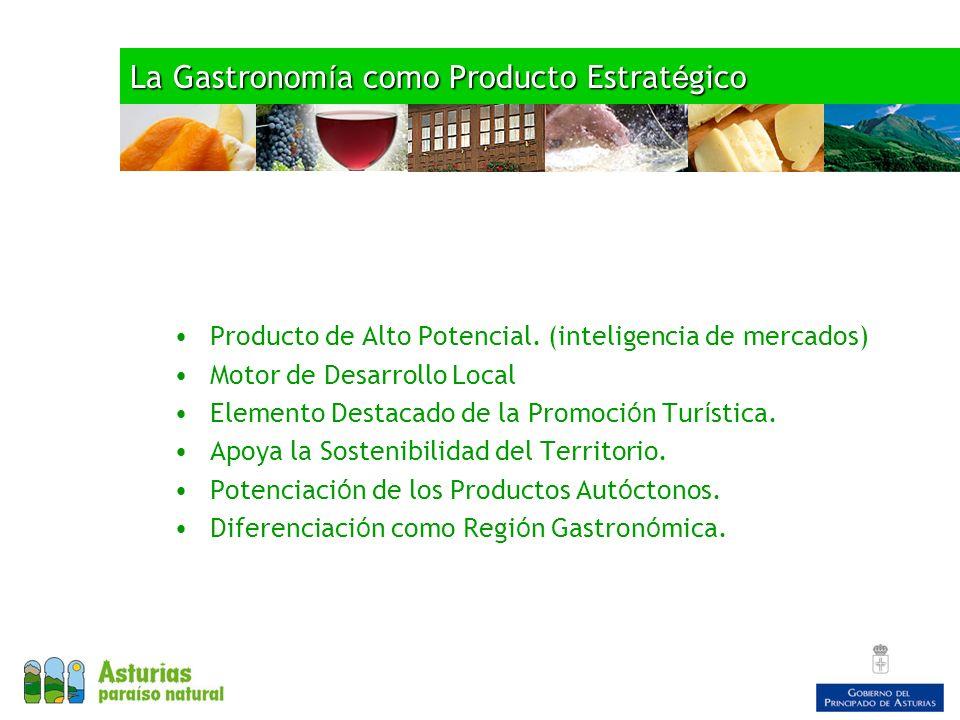 La Gastronomía como Producto Estratégico
